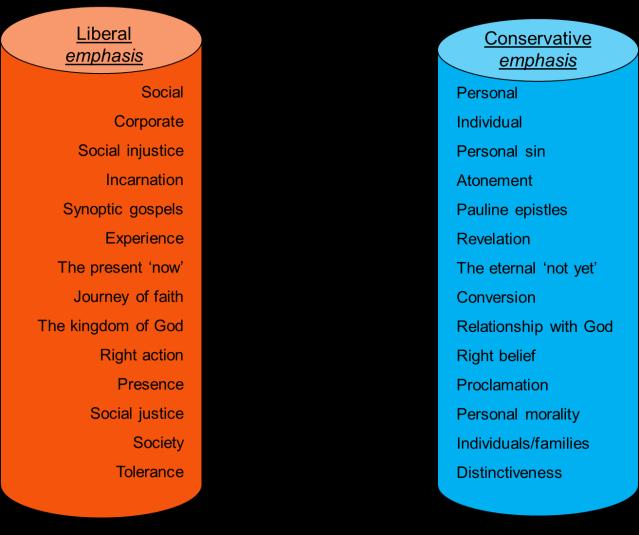 Tribal Theology
