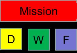 Mission 3