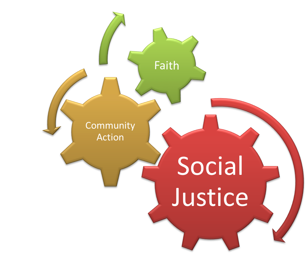 essays on social justice Human rights and social justice integrated paper vicki macwhinnie-ilundain fordham university viewpoint and concepts that best clarify the dilemmas in hugo's case hugo's story highlights the value conflicts that social workers face in every-day practice.